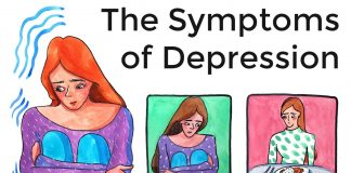 Debilitating Symptoms of Depression